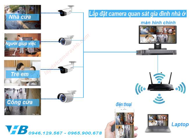 Mô hình lắp camera gia đình