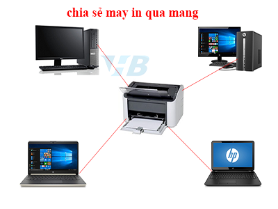 cach chia se may in win 7