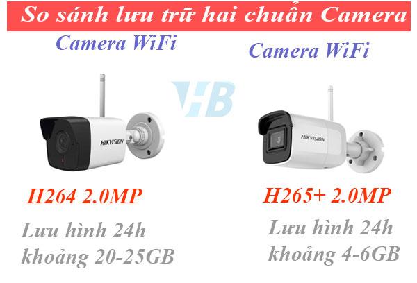 lắp 1 camera giá bao nhiêu tiền